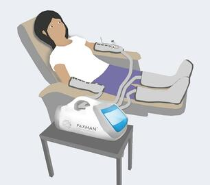 An illustration of the team's portable limb cryocompression device being used in a chemo suite while a patient is undergoing chemotherapy._copy