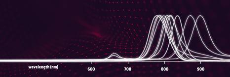 Emission spectra of Biotium's Near-IR CF® Dyes from CF®700 to CF®870
